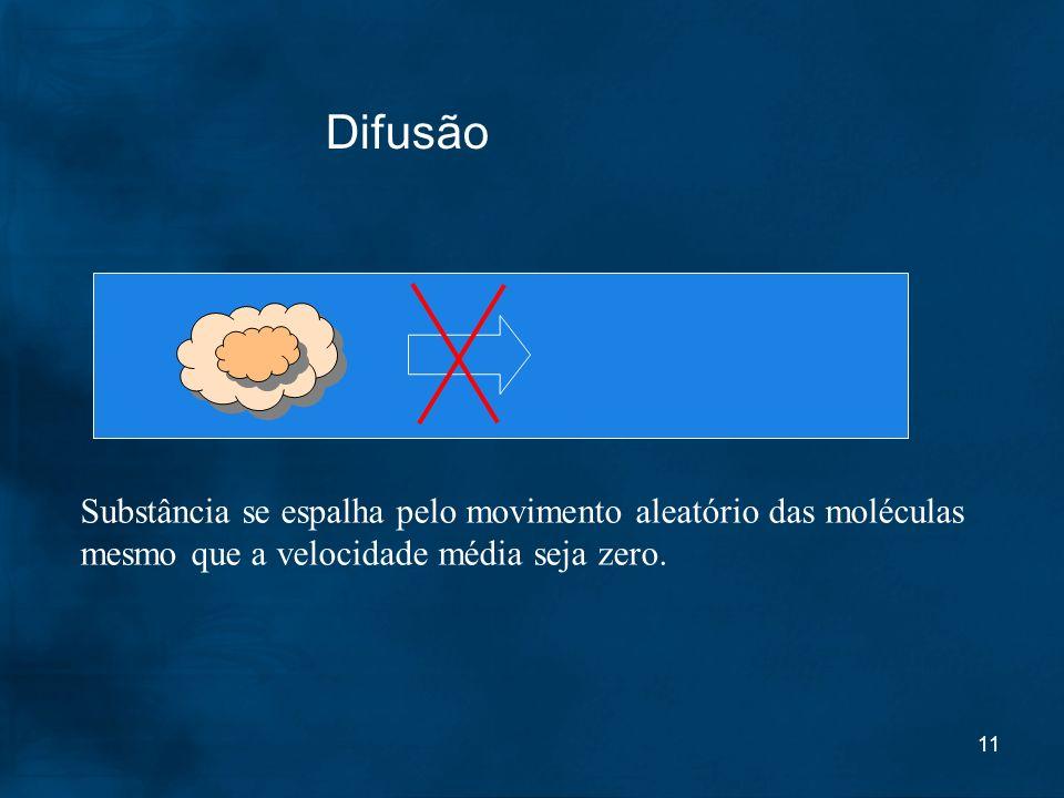 11 Difusão Substância se espalha pelo movimento aleatório das moléculas mesmo que a velocidade média seja zero.