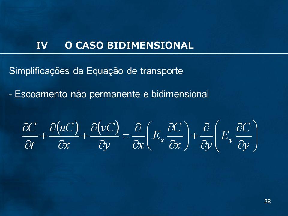28 IVO CASO BIDIMENSIONAL Simplificações da Equação de transporte - Escoamento não permanente e bidimensional