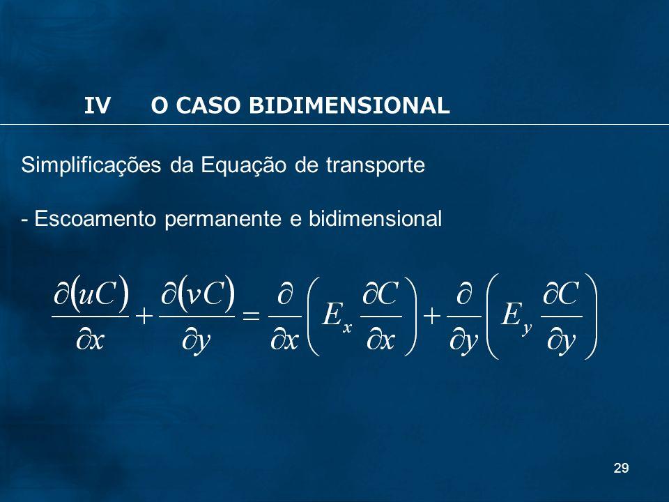 29 Simplificações da Equação de transporte - Escoamento permanente e bidimensional IVO CASO BIDIMENSIONAL