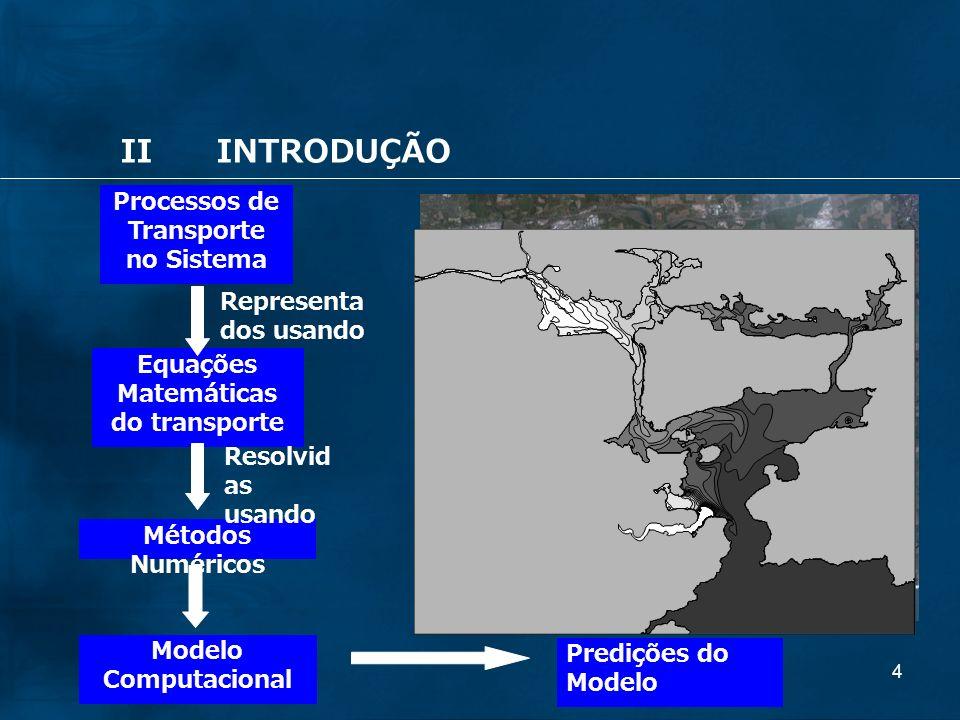 4 Processos de Transporte no Sistema Equações Matemáticas do transporte Métodos Numéricos Predições do Modelo Representa dos usando Resolvid as usando