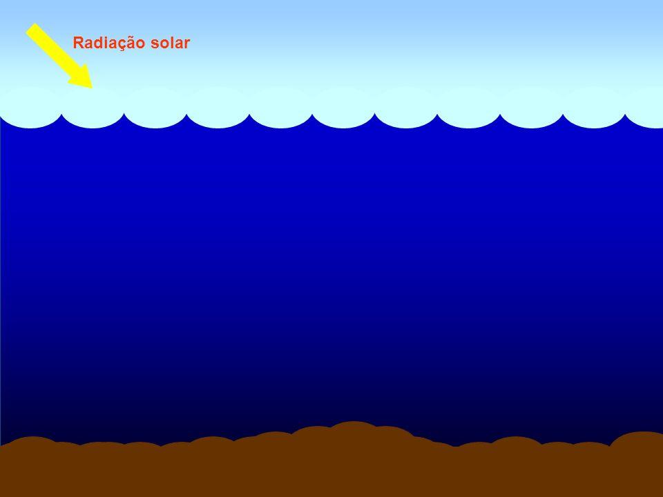 46 Radiação solar