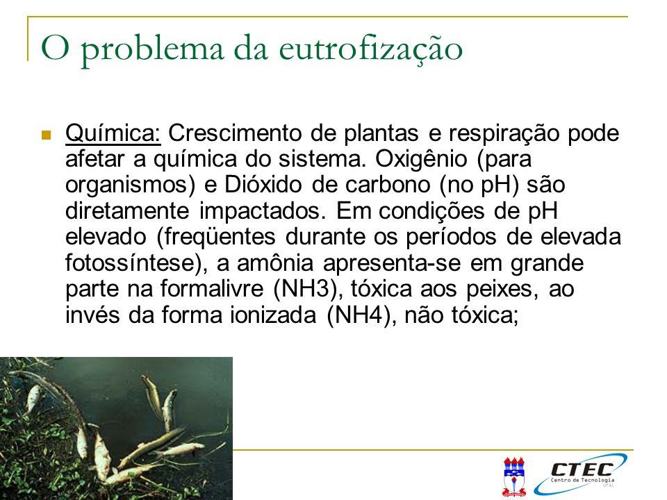 11:11 Química: Crescimento de plantas e respiração pode afetar a química do sistema. Oxigênio (para organismos) e Dióxido de carbono (no pH) são diret