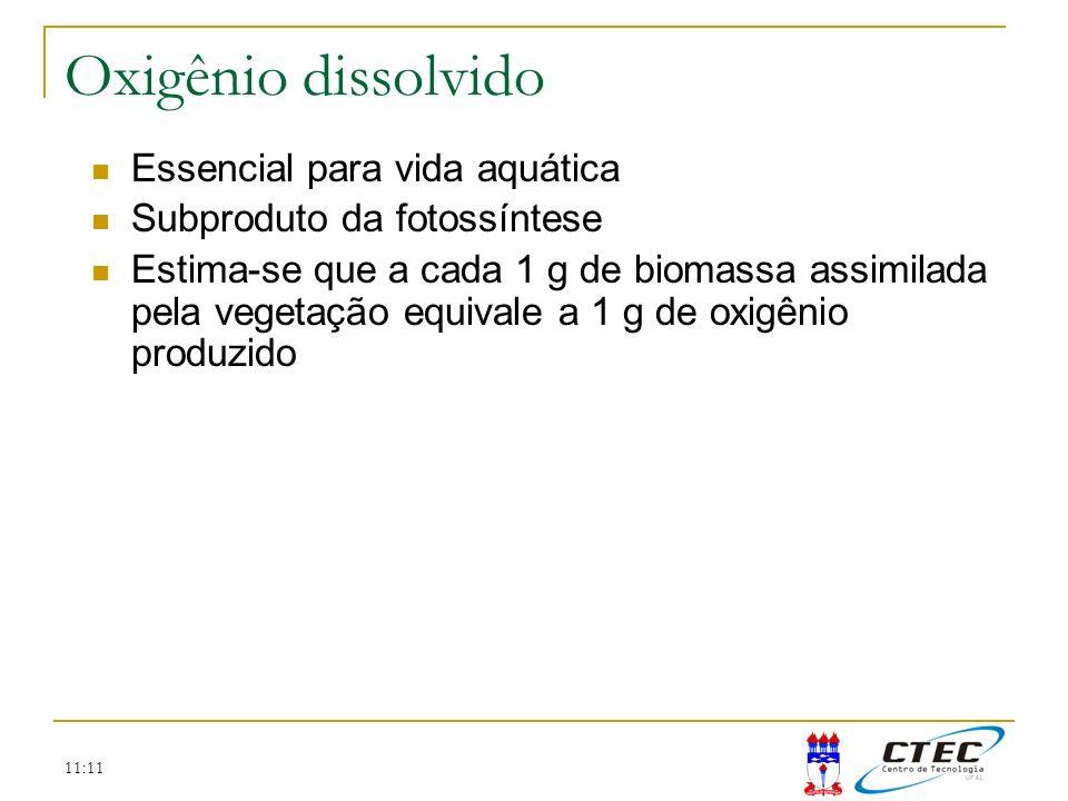 11:11 Essencial para vida aquática Subproduto da fotossíntese Estima-se que a cada 1 g de biomassa assimilada pela vegetação equivale a 1 g de oxigêni