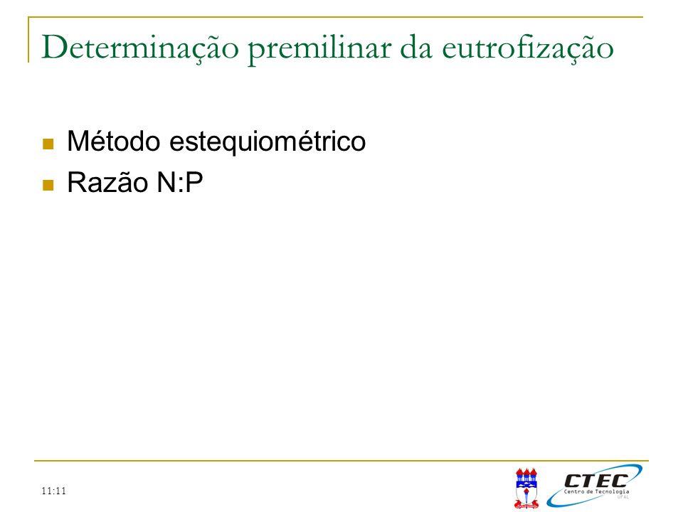 11:11 Determinação premilinar da eutrofização Método estequiométrico Razão N:P