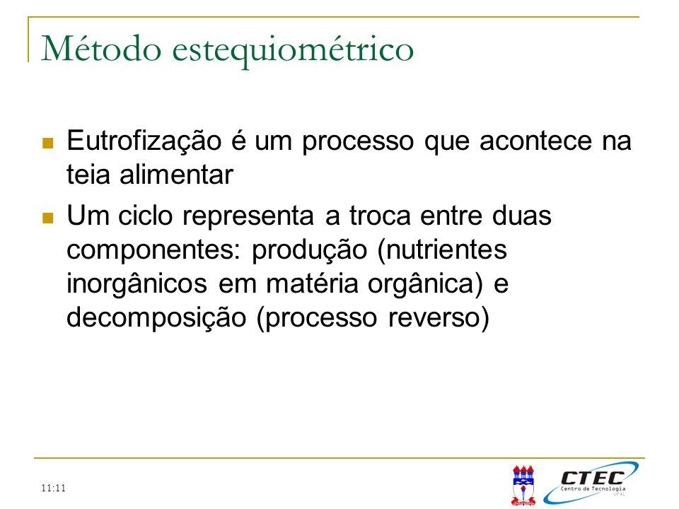 11:11 Método estequiométrico Eutrofização é um processo que acontece na teia alimentar Um ciclo representa a troca entre duas componentes: produção (n