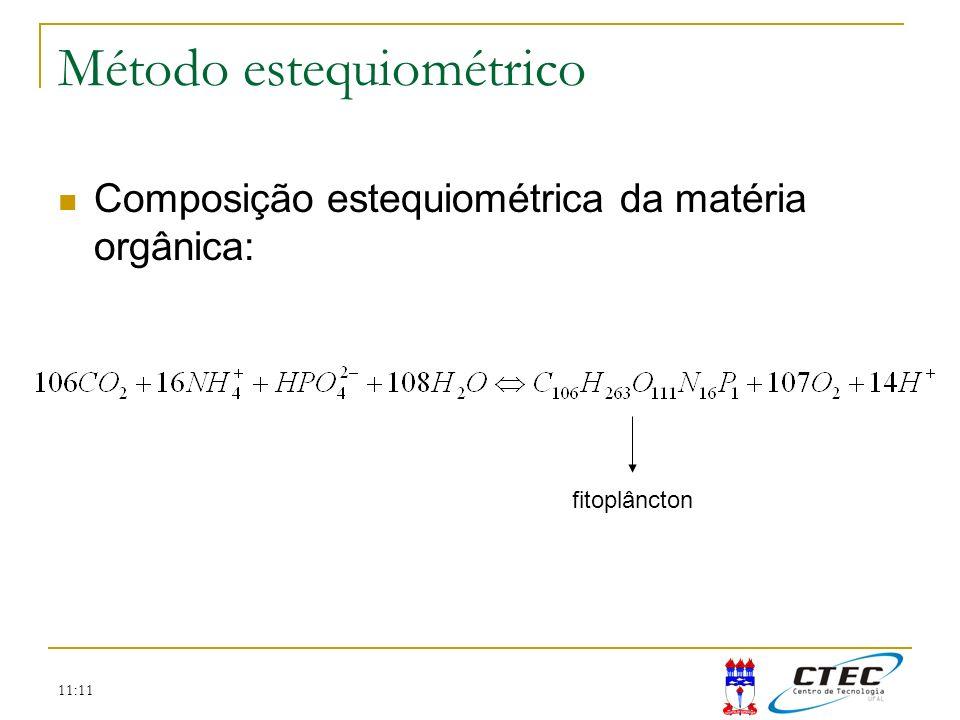 11:11 Método estequiométrico Composição estequiométrica da matéria orgânica: fitoplâncton