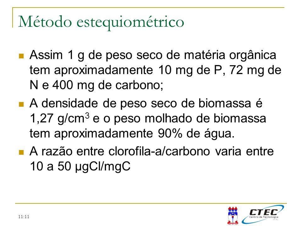 11:11 Método estequiométrico Assim 1 g de peso seco de matéria orgânica tem aproximadamente 10 mg de P, 72 mg de N e 400 mg de carbono; A densidade de