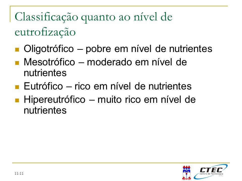 11:11 Classificação quanto ao nível de eutrofização Oligotrófico – pobre em nível de nutrientes Mesotrófico – moderado em nível de nutrientes Eutrófic