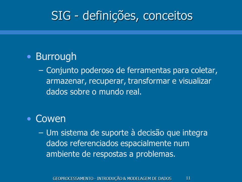 GEOPROCESSAMENTO - INTRODUÇÃO & MODELAGEM DE DADOS 11 SIG - definições, conceitos Burrough –Conjunto poderoso de ferramentas para coletar, armazenar,