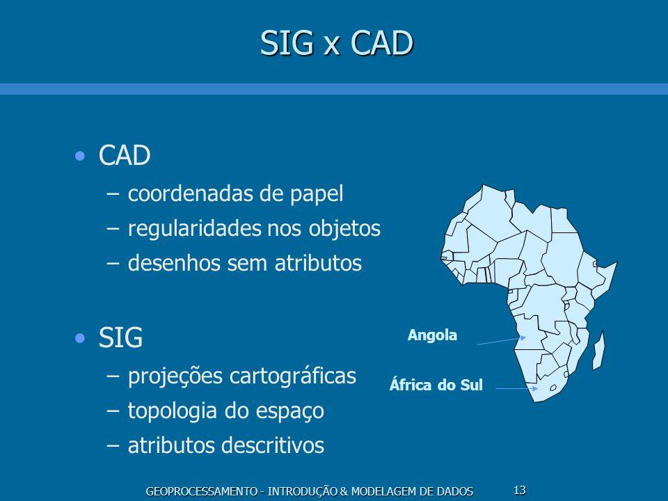 GEOPROCESSAMENTO - INTRODUÇÃO & MODELAGEM DE DADOS 13 SIG x CAD CAD –coordenadas de papel –regularidades nos objetos –desenhos sem atributos SIG –proj