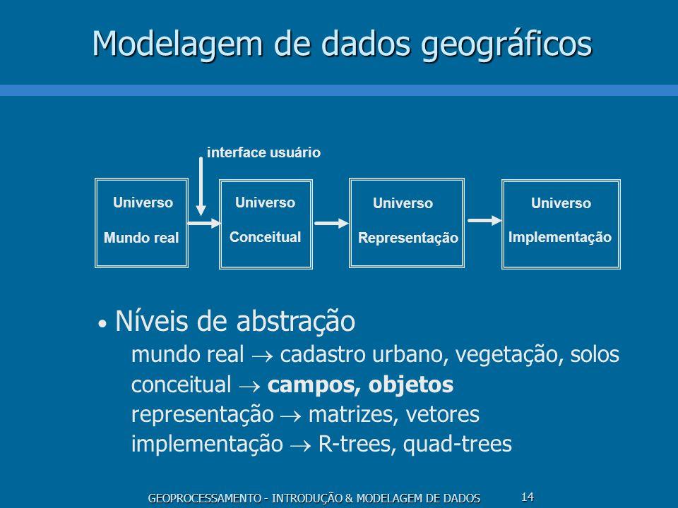 GEOPROCESSAMENTO - INTRODUÇÃO & MODELAGEM DE DADOS 14 Modelagem de dados geográficos Mundo real Universo Conceitual Representação Implementação Univer