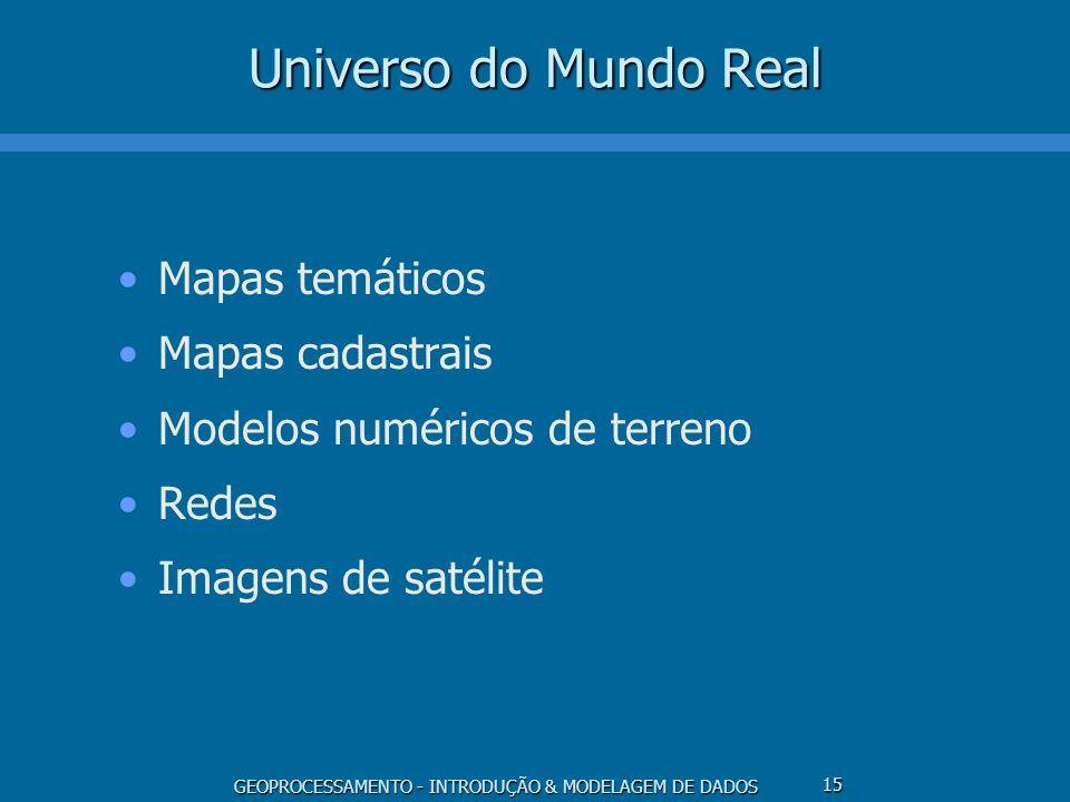 GEOPROCESSAMENTO - INTRODUÇÃO & MODELAGEM DE DADOS 15 Universo do Mundo Real Mapas temáticos Mapas cadastrais Modelos numéricos de terreno Redes Image