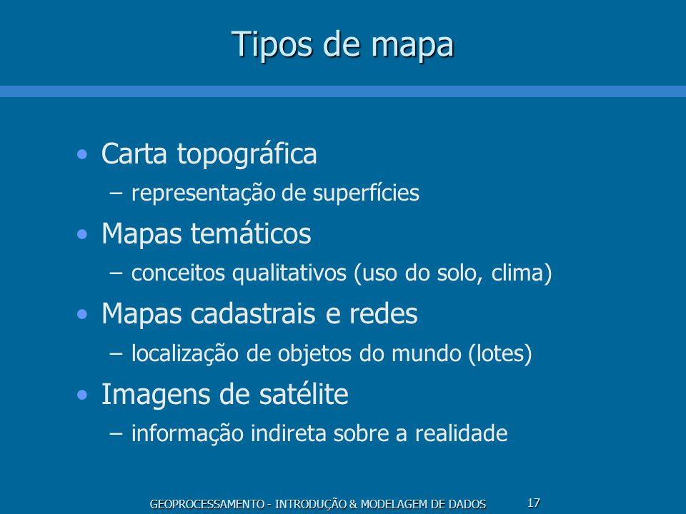 GEOPROCESSAMENTO - INTRODUÇÃO & MODELAGEM DE DADOS 17 Tipos de mapa Carta topográfica –representação de superfícies Mapas temáticos –conceitos qualita