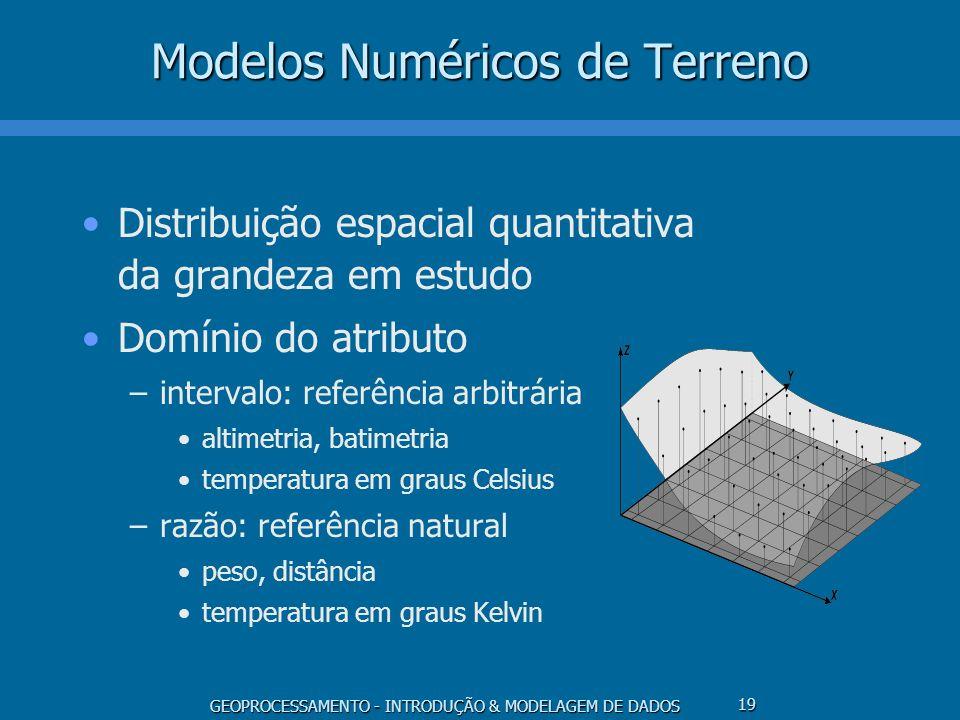 GEOPROCESSAMENTO - INTRODUÇÃO & MODELAGEM DE DADOS 19 Modelos Numéricos de Terreno Distribuição espacial quantitativa da grandeza em estudo Domínio do