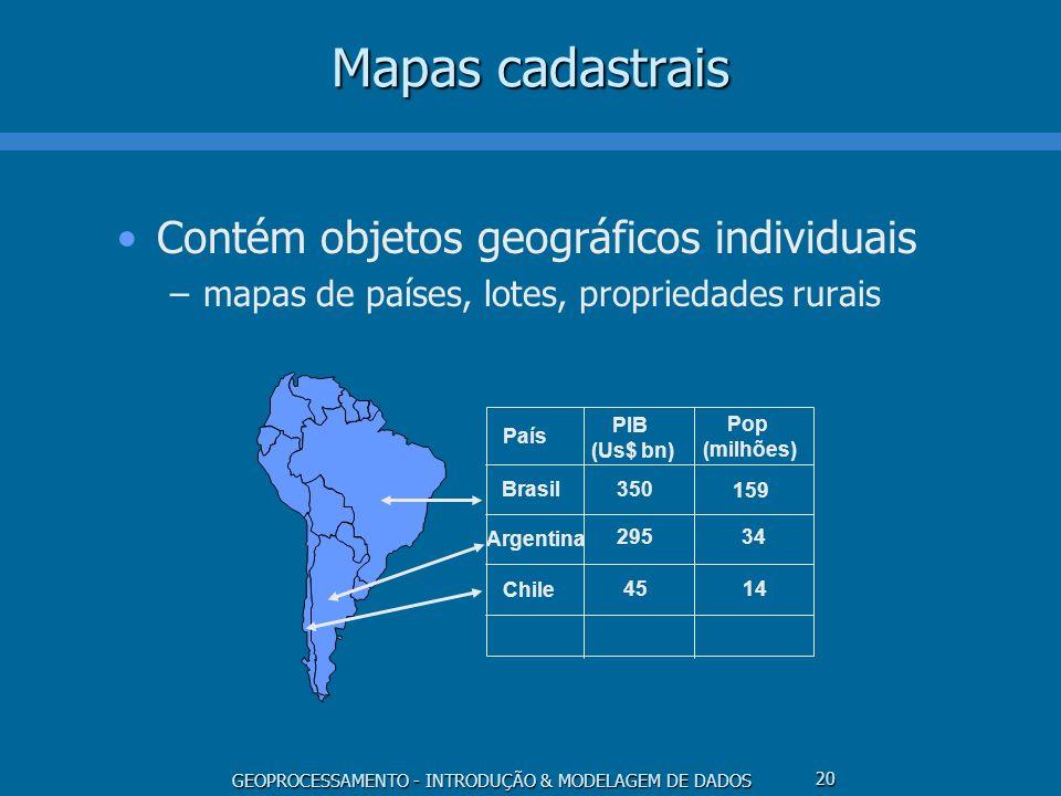 GEOPROCESSAMENTO - INTRODUÇÃO & MODELAGEM DE DADOS 20 Mapas cadastrais Contém objetos geográficos individuais –mapas de países, lotes, propriedades ru