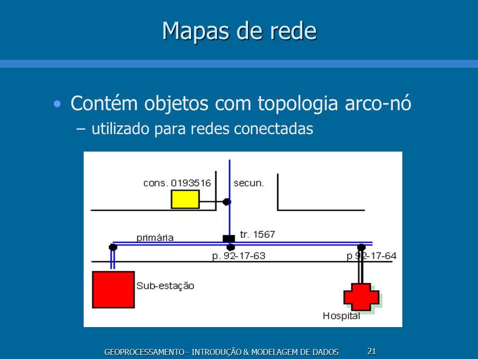 GEOPROCESSAMENTO - INTRODUÇÃO & MODELAGEM DE DADOS 21 Mapas de rede Contém objetos com topologia arco-nó –utilizado para redes conectadas