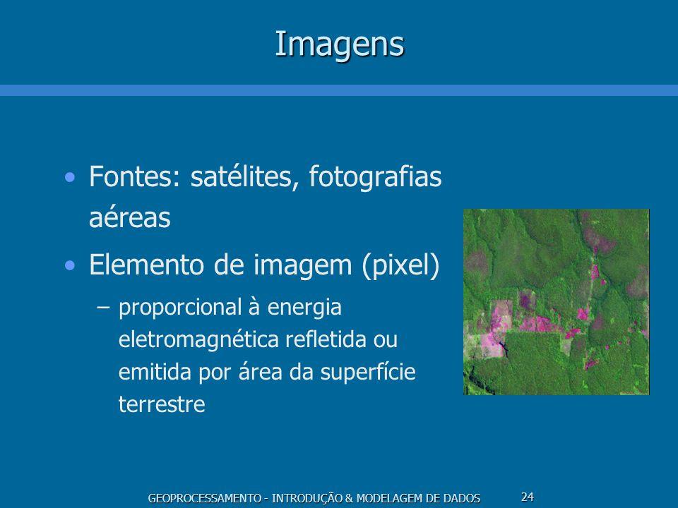 GEOPROCESSAMENTO - INTRODUÇÃO & MODELAGEM DE DADOS 24Imagens Fontes: satélites, fotografias aéreas Elemento de imagem (pixel) –proporcional à energia