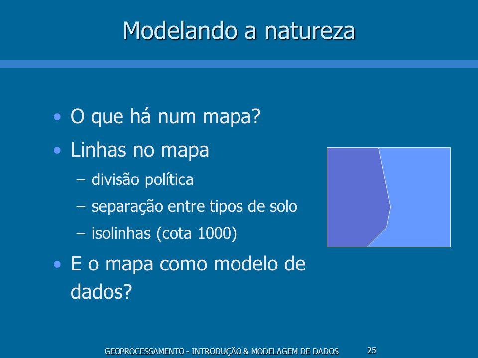 GEOPROCESSAMENTO - INTRODUÇÃO & MODELAGEM DE DADOS 25 Modelando a natureza O que há num mapa? Linhas no mapa –divisão política –separação entre tipos