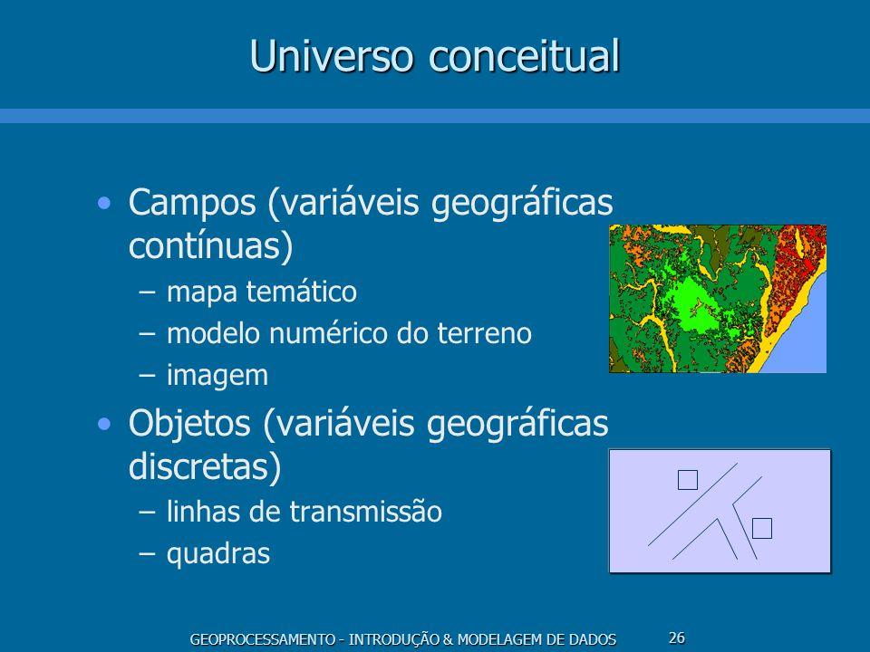 GEOPROCESSAMENTO - INTRODUÇÃO & MODELAGEM DE DADOS 26 Universo conceitual Campos (variáveis geográficas contínuas) –mapa temático –modelo numérico do