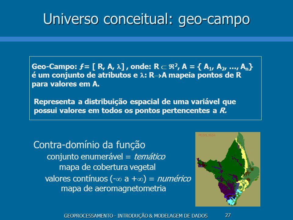 GEOPROCESSAMENTO - INTRODUÇÃO & MODELAGEM DE DADOS 27 Universo conceitual: geo-campo Geo-Campo: ƒ= [ R, A, ], onde: R 2, A = { A 1, A 2,..., A n } é u