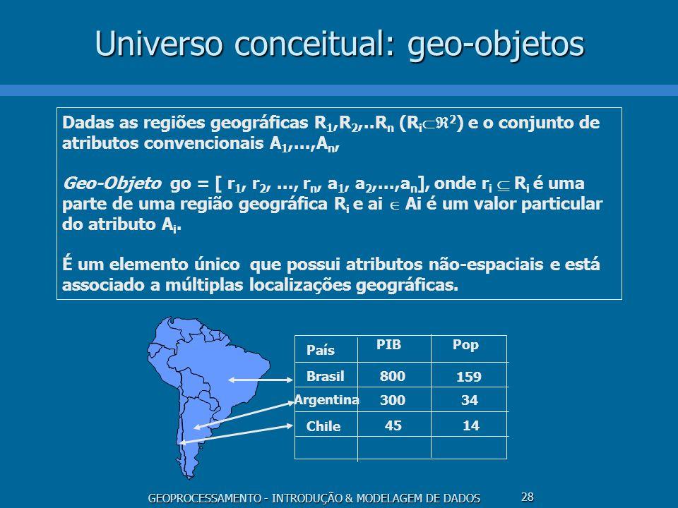 GEOPROCESSAMENTO - INTRODUÇÃO & MODELAGEM DE DADOS 28 Universo conceitual: geo-objetos Dadas as regiões geográficas R 1,R 2,..R n (R i 2 ) e o conjunt