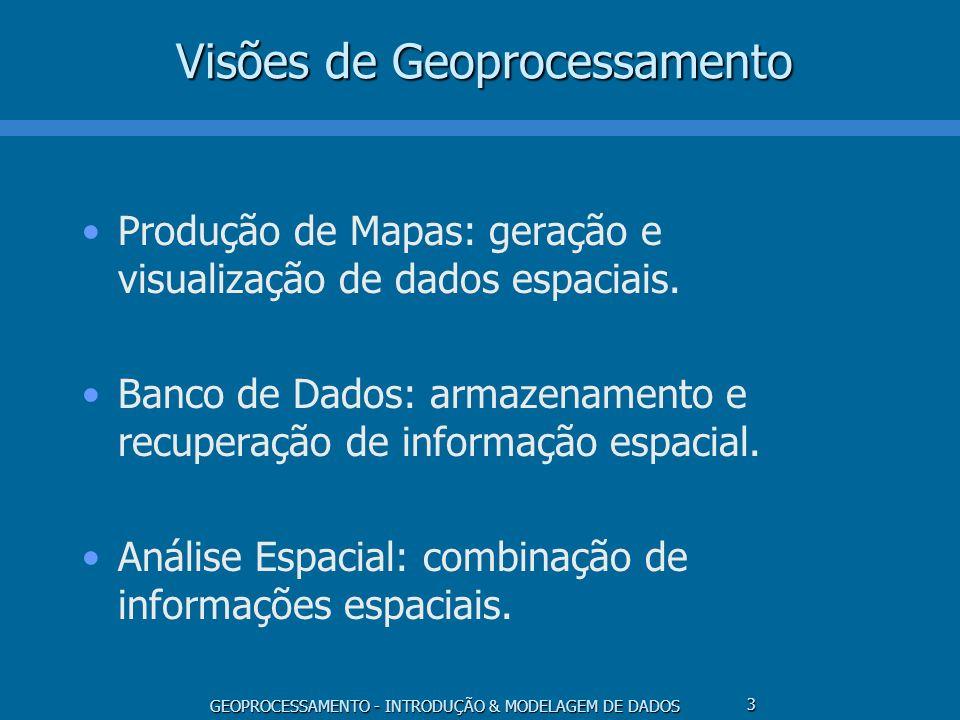 GEOPROCESSAMENTO - INTRODUÇÃO & MODELAGEM DE DADOS 3 Visões de Geoprocessamento Produção de Mapas: geração e visualização de dados espaciais. Banco de
