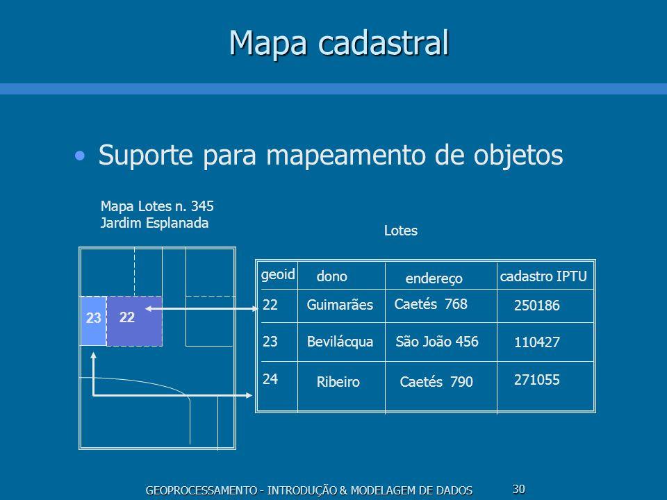 GEOPROCESSAMENTO - INTRODUÇÃO & MODELAGEM DE DADOS 30 Mapa cadastral Suporte para mapeamento de objetos Lotes geoid donocadastro IPTU 22Guimarães Caet