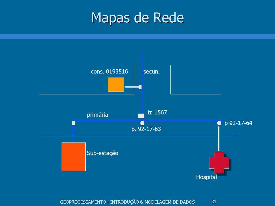 GEOPROCESSAMENTO - INTRODUÇÃO & MODELAGEM DE DADOS 31 Mapas de Rede p. 92-17-63 tr. 1567 primária Sub-estação p 92-17-64 Hospital secun.cons. 0193516
