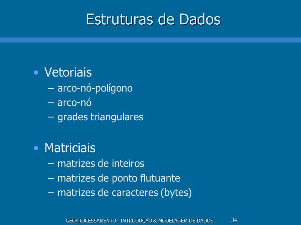 GEOPROCESSAMENTO - INTRODUÇÃO & MODELAGEM DE DADOS 34 Estruturas de Dados Vetoriais –arco-nó-polígono –arco-nó –grades triangulares Matriciais –matriz