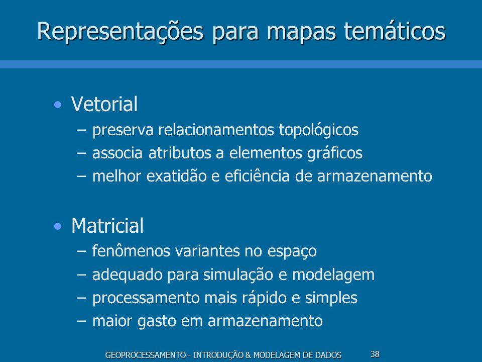 GEOPROCESSAMENTO - INTRODUÇÃO & MODELAGEM DE DADOS 38 Representações para mapas temáticos Vetorial –preserva relacionamentos topológicos –associa atri