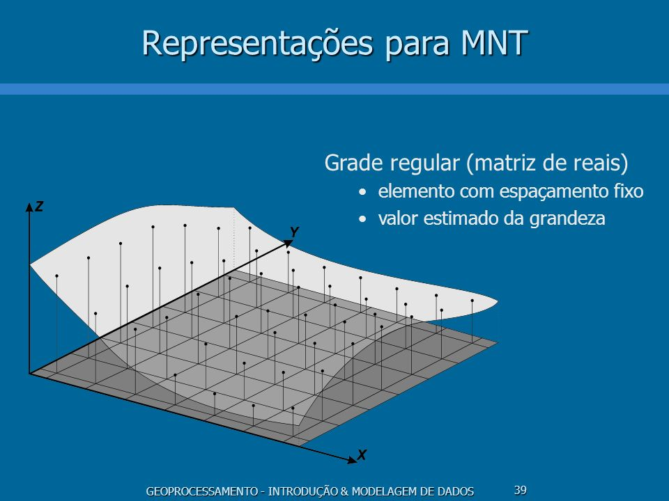 GEOPROCESSAMENTO - INTRODUÇÃO & MODELAGEM DE DADOS 39 Representações para MNT Grade regular (matriz de reais) elemento com espaçamento fixo valor esti