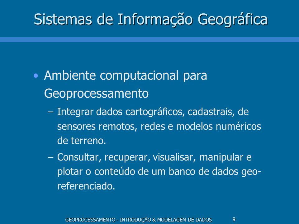 GEOPROCESSAMENTO - INTRODUÇÃO & MODELAGEM DE DADOS 9 Sistemas de Informação Geográfica Ambiente computacional para Geoprocessamento –Integrar dados ca