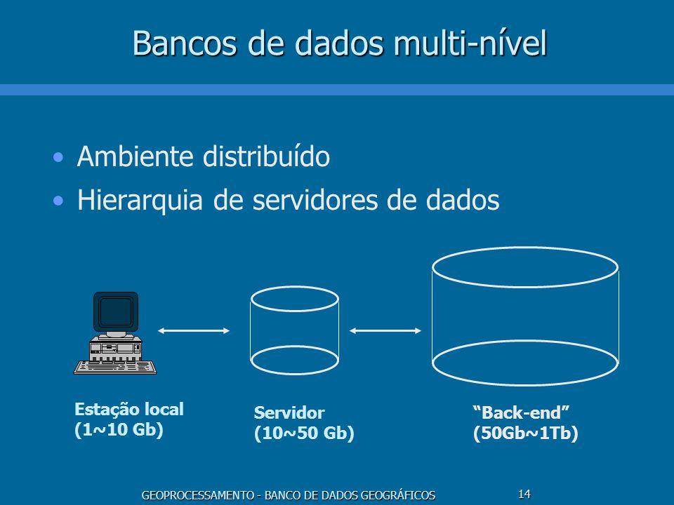 GEOPROCESSAMENTO - BANCO DE DADOS GEOGRÁFICOS 14 Bancos de dados multi-nível Ambiente distribuído Hierarquia de servidores de dados Estação local (1~1