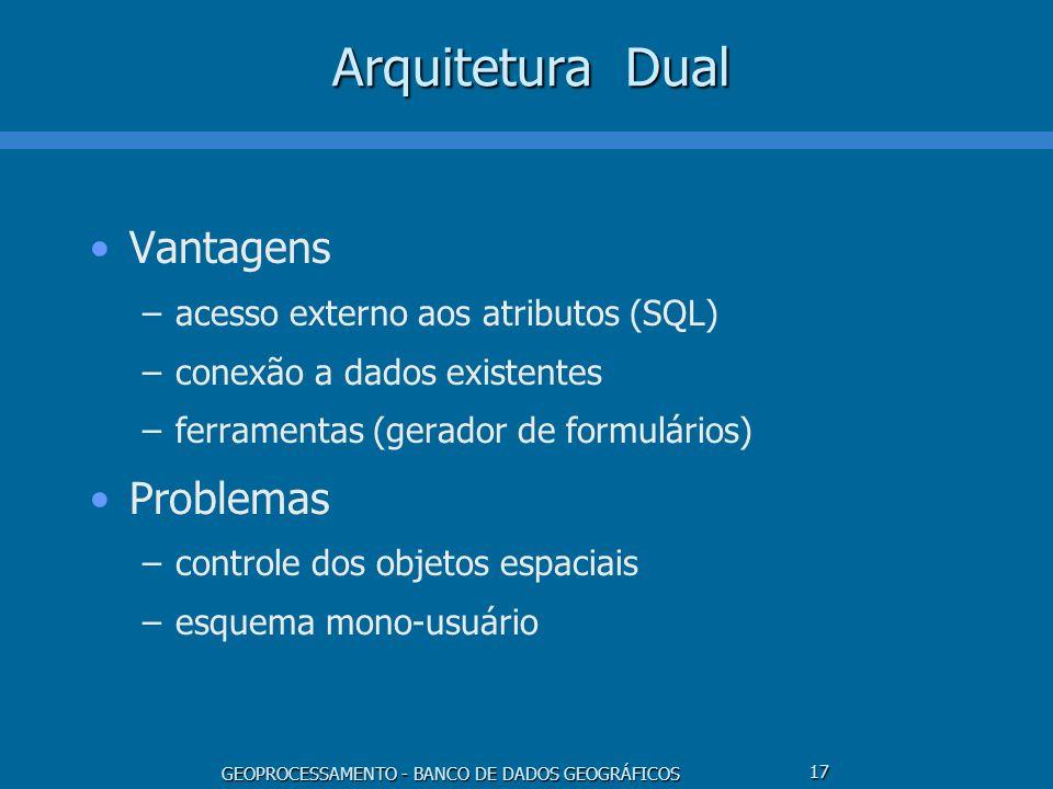 GEOPROCESSAMENTO - BANCO DE DADOS GEOGRÁFICOS 17 Arquitetura Dual Vantagens –acesso externo aos atributos (SQL) –conexão a dados existentes –ferrament