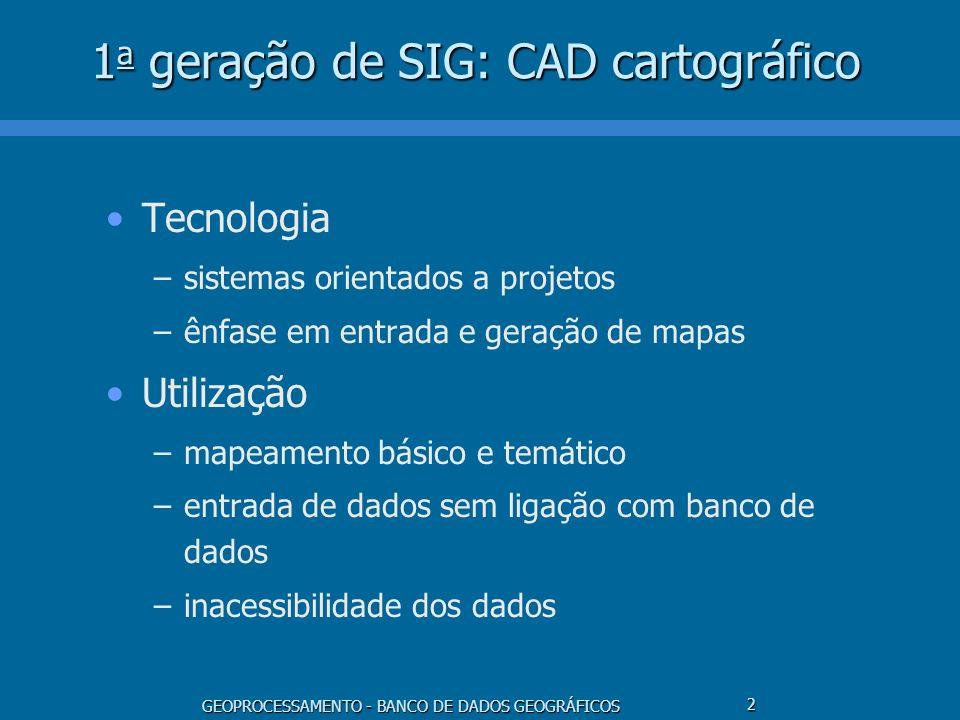 GEOPROCESSAMENTO - BANCO DE DADOS GEOGRÁFICOS 23 Evolução da geotecnologia 1 a geração de SIG (~1985 - 1995) –ambientes centralizados (UNIX): grande número de funções, complexidade e falta de suporte; –ambientes PC (DOS): facilidade de uso, capacidade limitada.