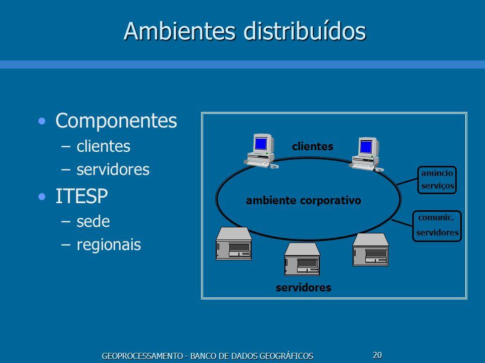 GEOPROCESSAMENTO - BANCO DE DADOS GEOGRÁFICOS 20 Ambientes distribuídos Componentes –clientes –servidores ITESP –sede –regionais clientes ambiente cor