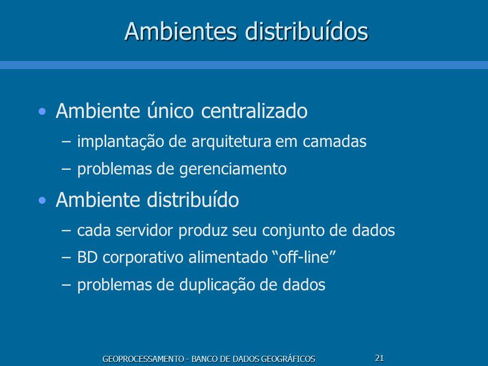 GEOPROCESSAMENTO - BANCO DE DADOS GEOGRÁFICOS 21 Ambientes distribuídos Ambiente único centralizado –implantação de arquitetura em camadas –problemas