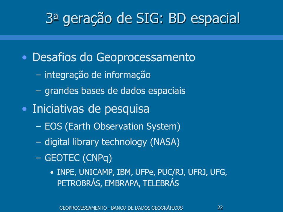 GEOPROCESSAMENTO - BANCO DE DADOS GEOGRÁFICOS 22 3 a geração de SIG: BD espacial Desafios do Geoprocessamento –integração de informação –grandes bases