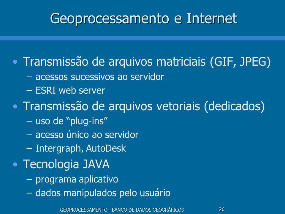 GEOPROCESSAMENTO - BANCO DE DADOS GEOGRÁFICOS 26 Geoprocessamento e Internet Transmissão de arquivos matriciais (GIF, JPEG) –acessos sucessivos ao ser