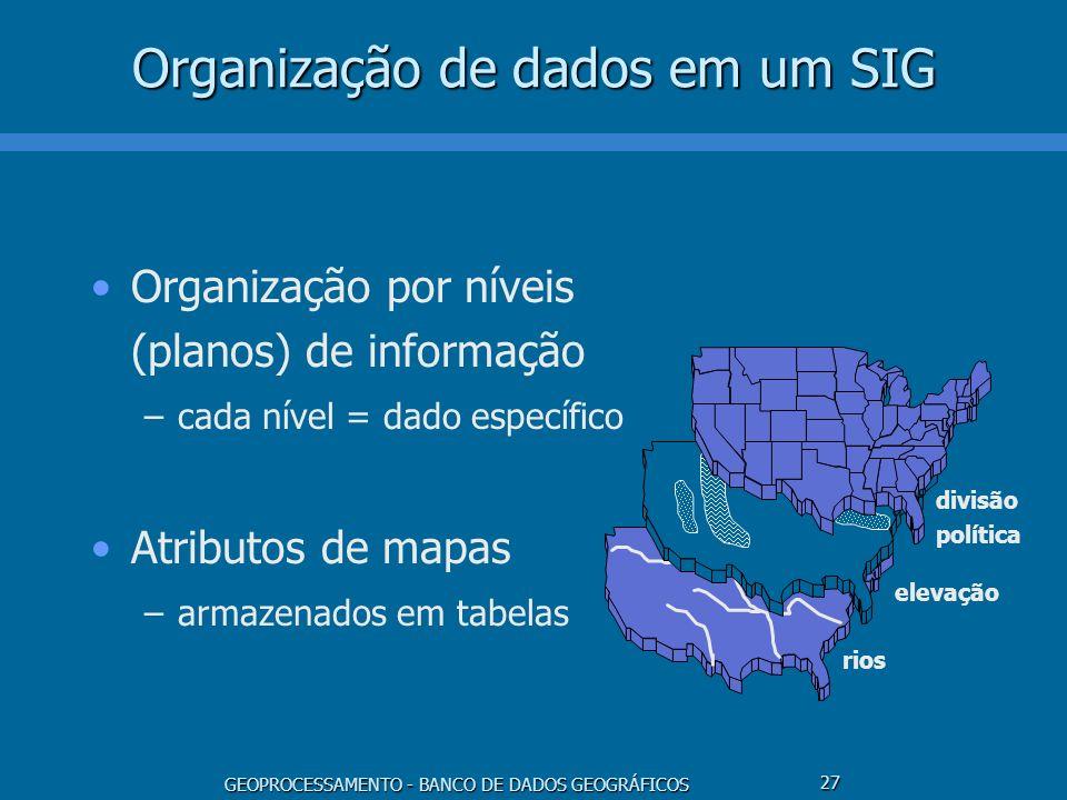 GEOPROCESSAMENTO - BANCO DE DADOS GEOGRÁFICOS 27 Organização de dados em um SIG Organização por níveis (planos) de informação –cada nível = dado espec