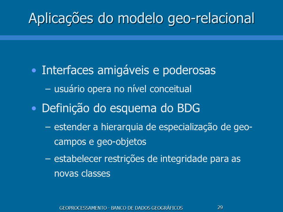 GEOPROCESSAMENTO - BANCO DE DADOS GEOGRÁFICOS 29 Aplicações do modelo geo-relacional Interfaces amigáveis e poderosas –usuário opera no nível conceitu