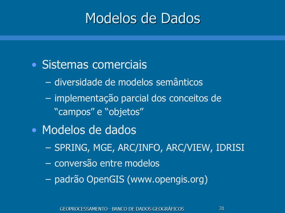 GEOPROCESSAMENTO - BANCO DE DADOS GEOGRÁFICOS 31 Modelos de Dados Sistemas comerciais –diversidade de modelos semânticos –implementação parcial dos co