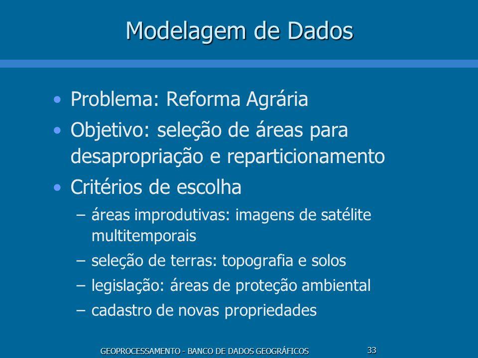 GEOPROCESSAMENTO - BANCO DE DADOS GEOGRÁFICOS 33 Modelagem de Dados Problema: Reforma Agrária Objetivo: seleção de áreas para desapropriação e reparti