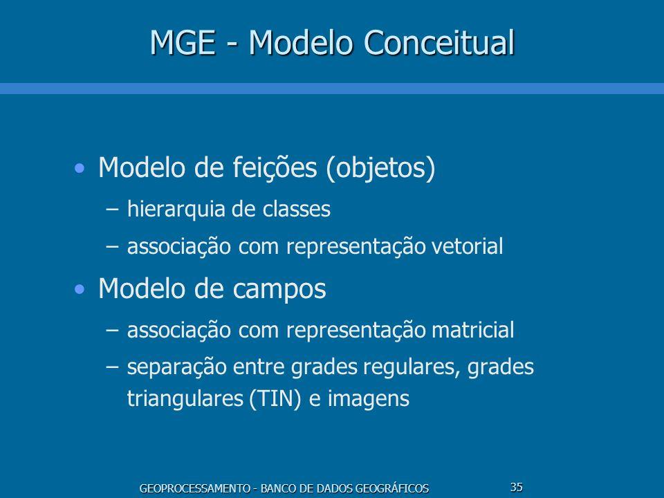 GEOPROCESSAMENTO - BANCO DE DADOS GEOGRÁFICOS 35 MGE - Modelo Conceitual Modelo de feições (objetos) –hierarquia de classes –associação com representa