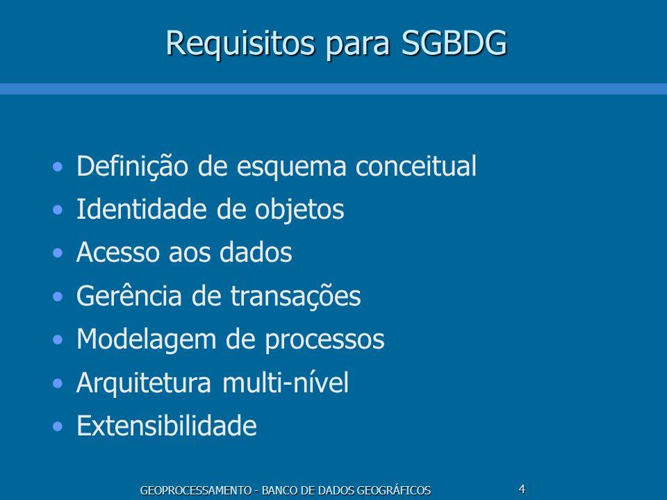 GEOPROCESSAMENTO - BANCO DE DADOS GEOGRÁFICOS 4 Requisitos para SGBDG Definição de esquema conceitual Identidade de objetos Acesso aos dados Gerência