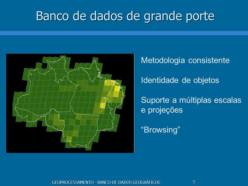 GEOPROCESSAMENTO - BANCO DE DADOS GEOGRÁFICOS 5 Banco de dados de grande porte Metodologia consistente Identidade de objetos Suporte a múltiplas escal