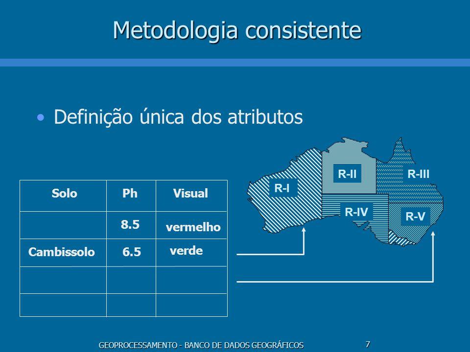 GEOPROCESSAMENTO - BANCO DE DADOS GEOGRÁFICOS 28 Modelo de dados geo-relacional Ambiente dual –dados gráficos - sistemas de arquivos –tabelas de atributos - SGBD relacional idlabelpopulação 22Maine3,5 M 34N.Mexico1,2 M