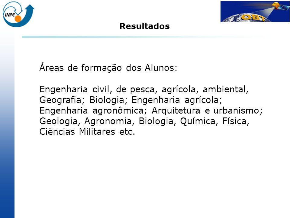 Áreas de formação dos Alunos: Engenharia civil, de pesca, agrícola, ambiental, Geografia; Biologia; Engenharia agrícola; Engenharia agronômica; Arquit