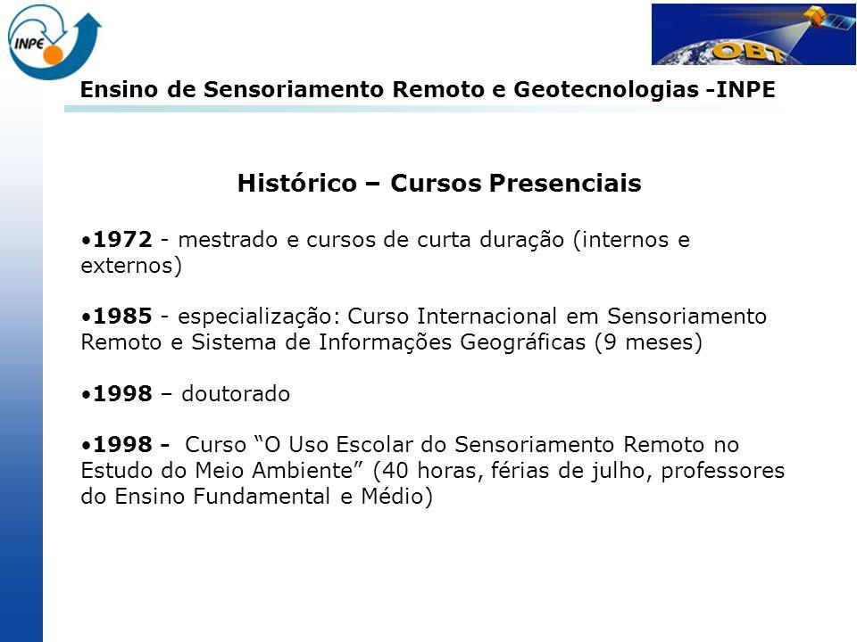 Histórico – Cursos Presenciais 1972 - mestrado e cursos de curta duração (internos e externos) 1985 - especialização: Curso Internacional em Sensoriam