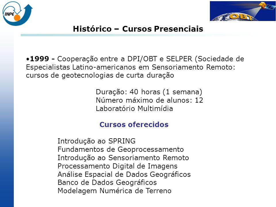 1999 - Cooperação entre a DPI/OBT e SELPER (Sociedade de Especialistas Latino-americanos em Sensoriamento Remoto: cursos de geotecnologias de curta du